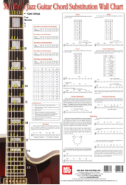 Jazz Guitar Chord Substitution Wall Chart by Corey Christiansen