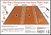 Hammered Dulcimer Wall Chart by Madeline MacNeil