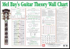 Guitar Theory Wall Chart by William Bay